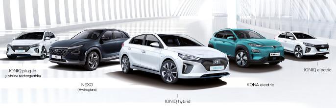 gamme-voiture-electriques-hyundai